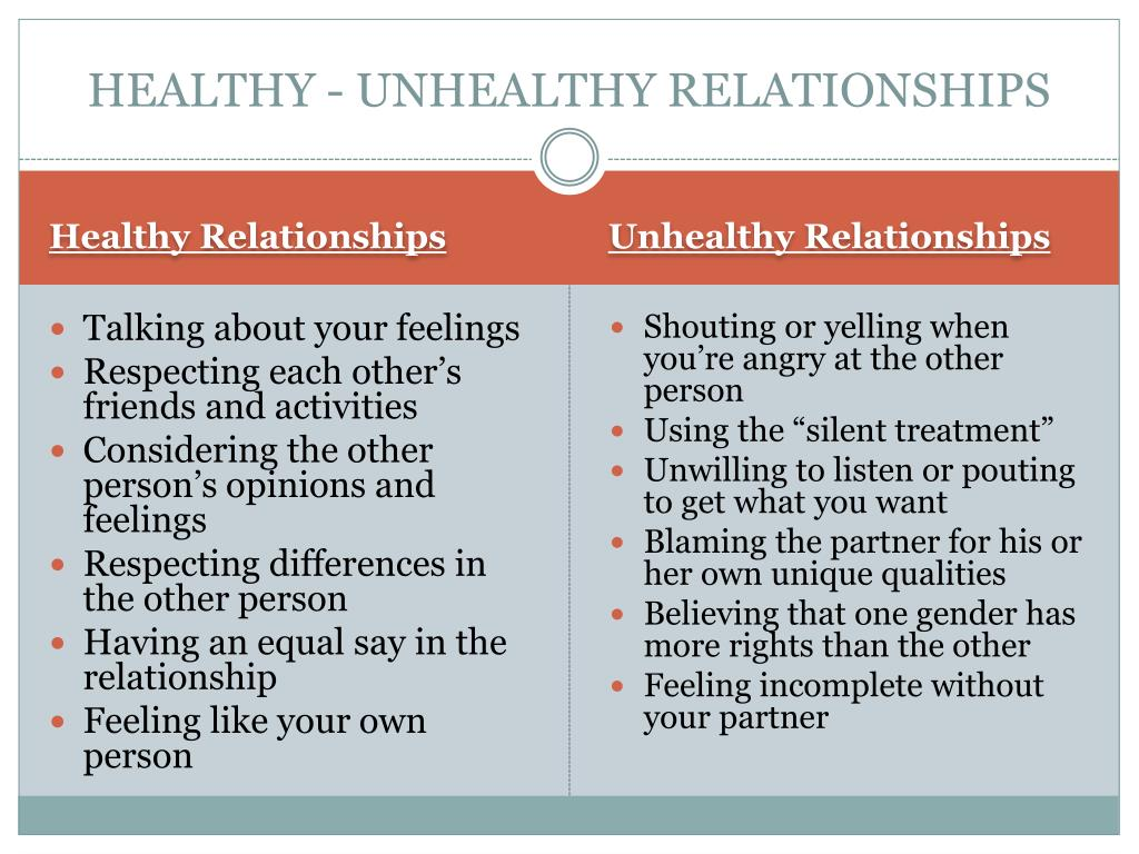 Of unhealthy qualities relationship an Characteristics of