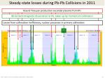 steady state losses during pb pb collisions in 2011
