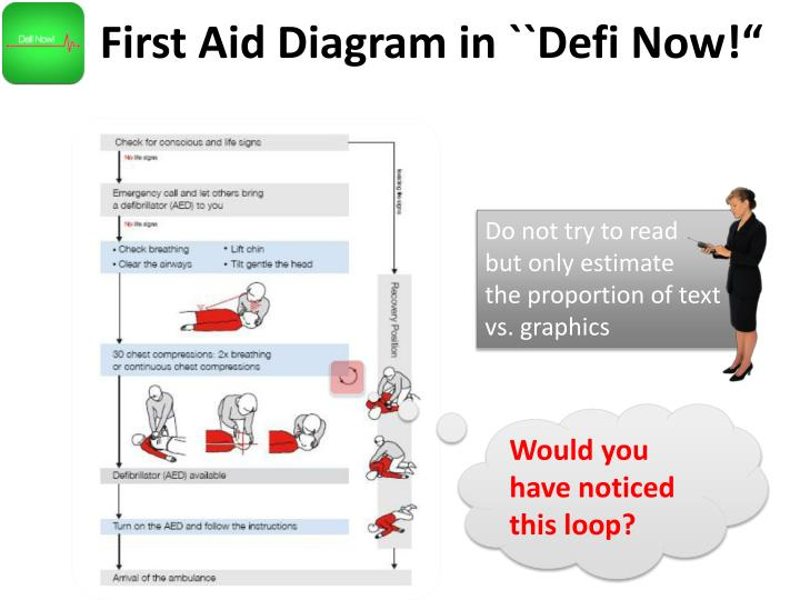 First Aid Diagram in ``