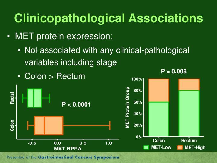 Clinicopathological Associations