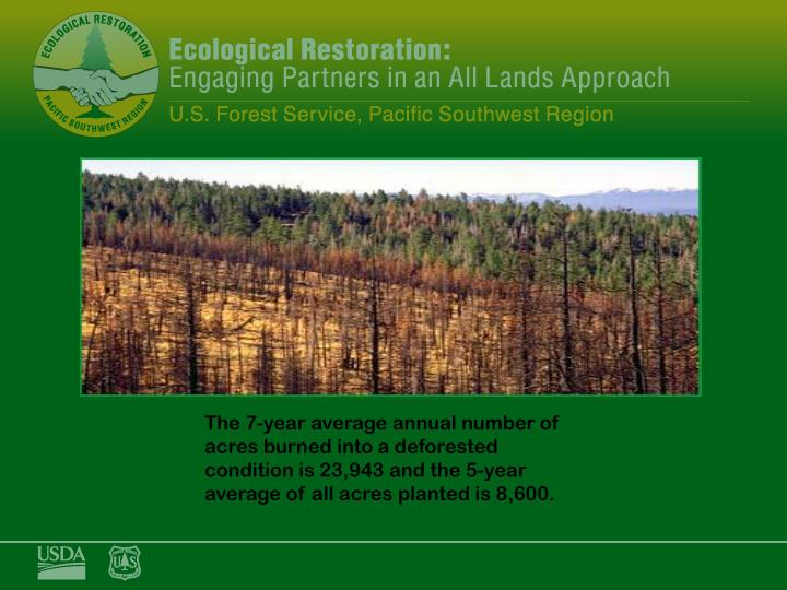 The 7-year average annual number of acres burned into a deforested condition is 23,943 and the 5-year average of all acres planted is 8,600.