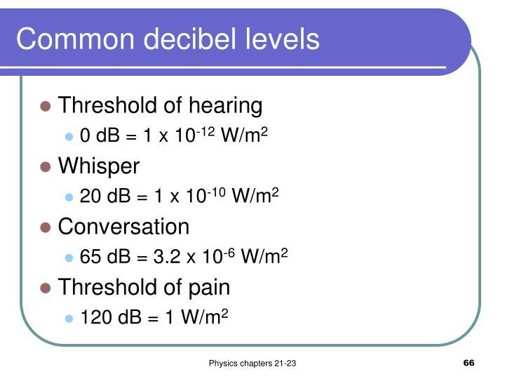 Common decibel levels