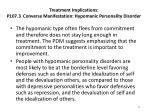treatment implications p107 3 converse manifestation hypomanic personality disorder