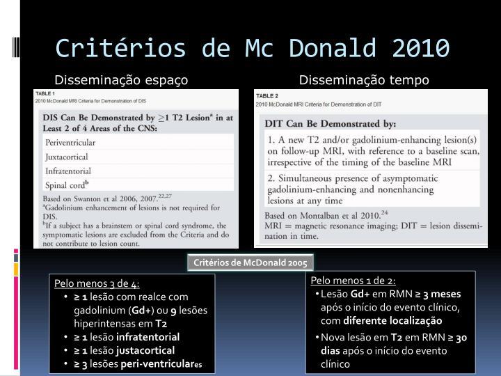 Critérios de Mc Donald 2010