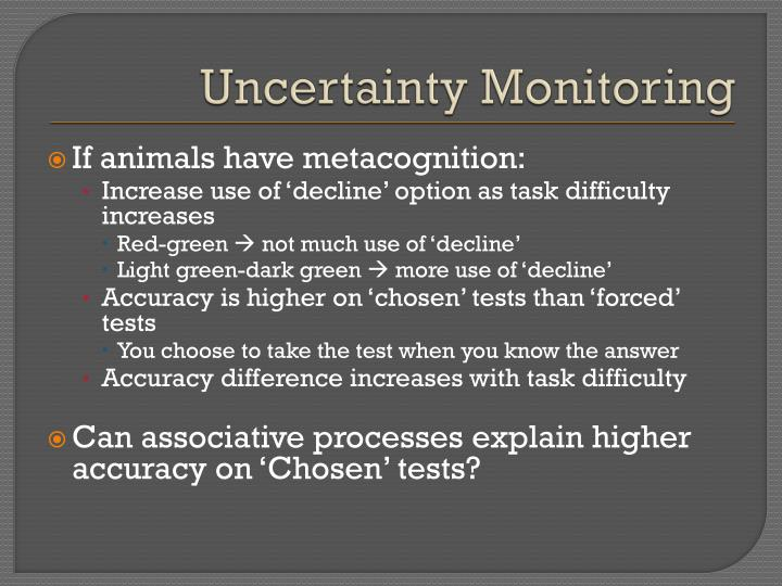 Uncertainty Monitoring