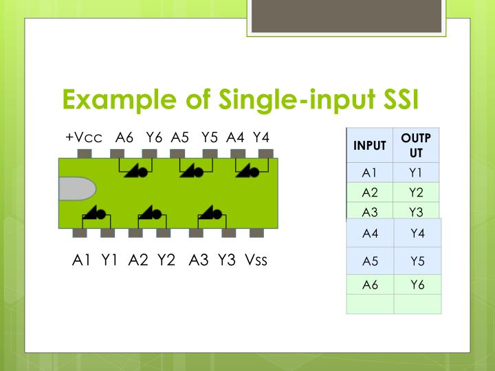 Example of Single-input SSI