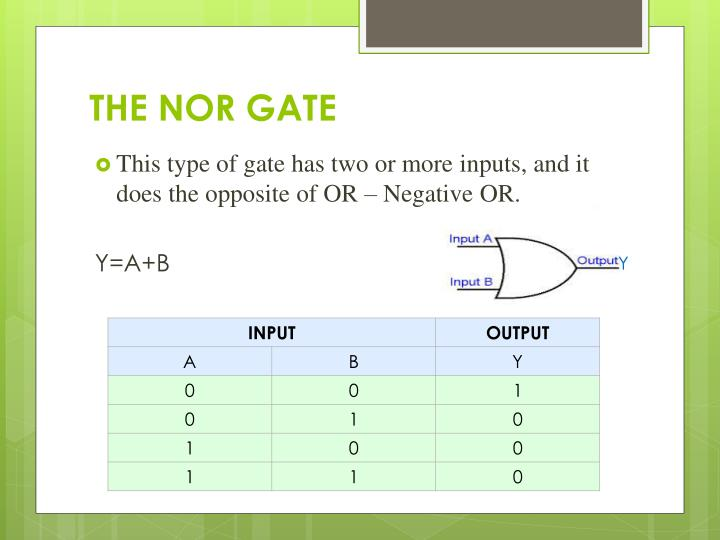 THE NOR GATE