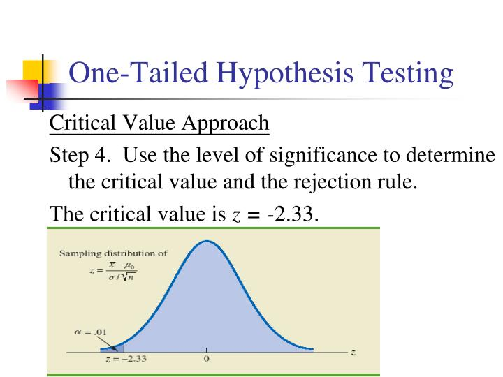One-Tailed Hypothesis Testing