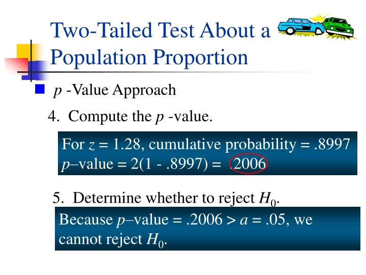 Two-Tailed Test About a