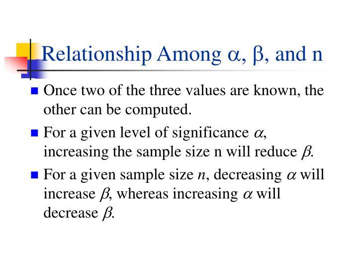 Relationship Among