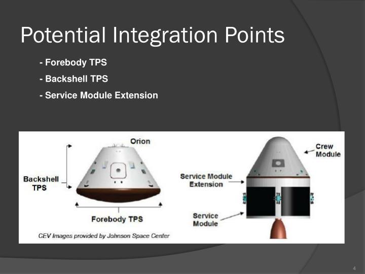 Potential Integration Points