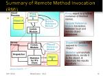 summary of remote method invocation rmi