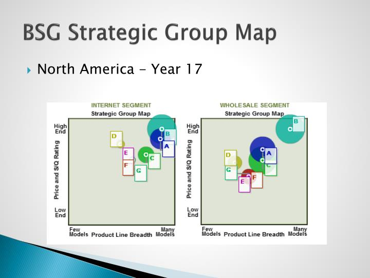 renegades on strategic group map Moving away from the donor pyramid to the donor lifecycle map for  building crowdfunding into your moves management strategy section: 1  group non -member $179.