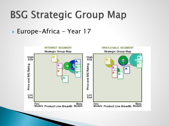 strategic group map supermarket industry One strategic group in the industry consists of tesco, asda, sainsburry, and morrison a strategic group is a concept used in strategic management that groups companies within an industry that have similar business models or similar combinations of strategies.