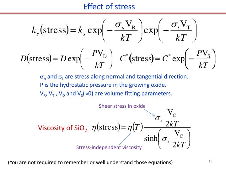Effect of stress