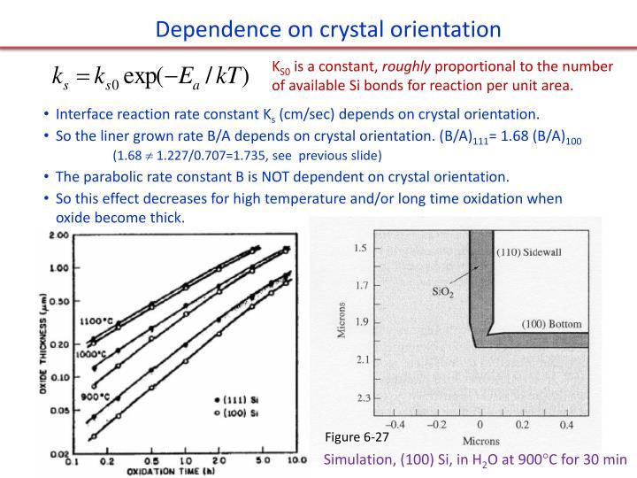 Dependence on crystal orientation