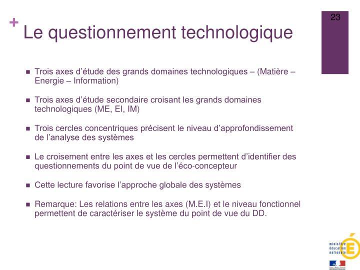 Le questionnement technologique