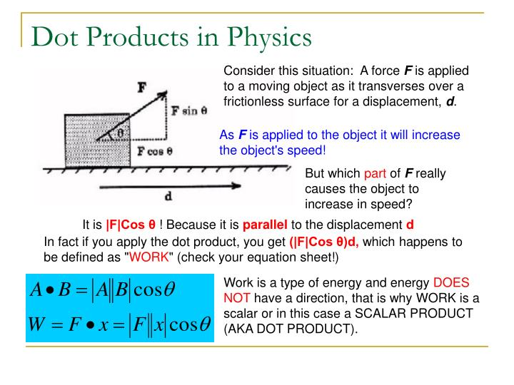 Dot Products in Physics