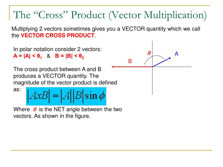 """The """"Cross"""" Product (Vector Multiplication)"""