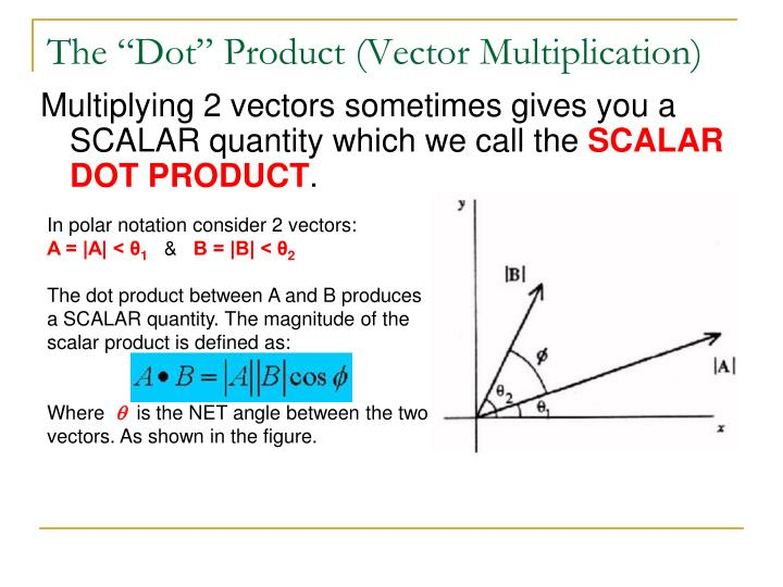 """The """"Dot"""" Product (Vector Multiplication)"""