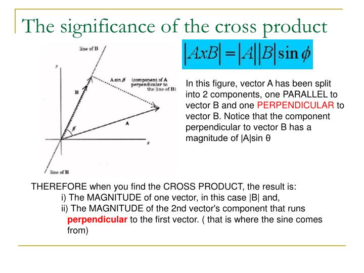 The significance of the cross product