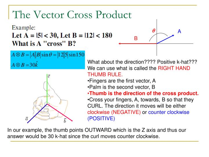 The Vector Cross Product