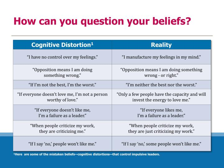 How can you question your beliefs?