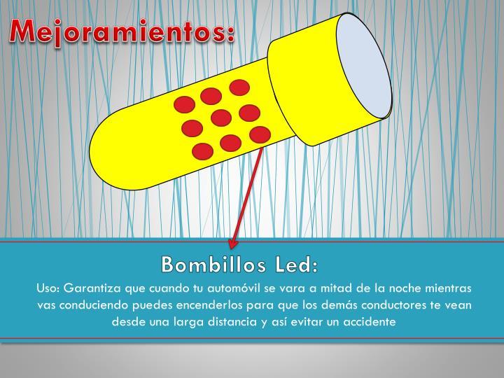 Bombillos Led: