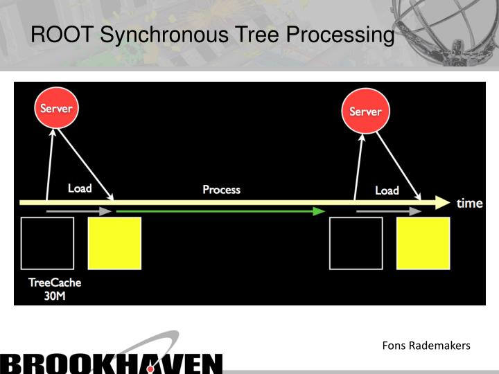 ROOT Synchronous Tree Processing