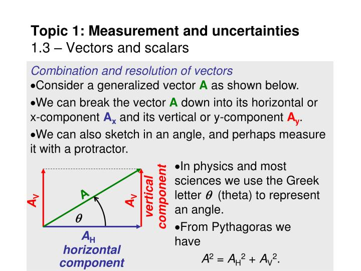 Combination and resolution of vectors