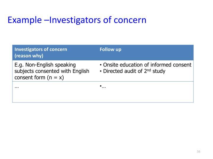 Example –Investigators of concern