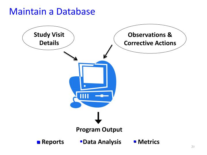 Maintain a Database