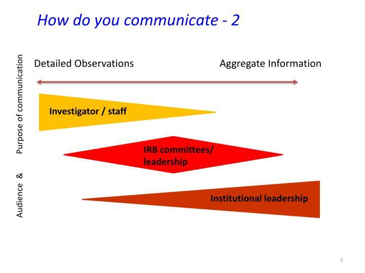 How do you communicate - 2
