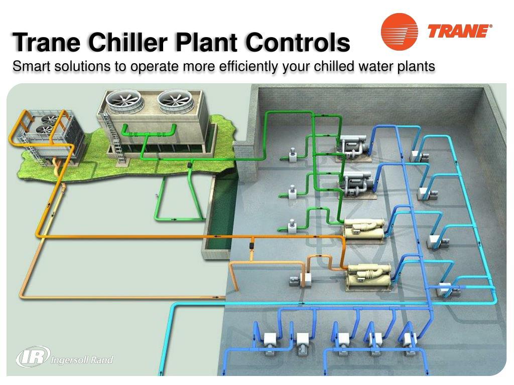 Ppt Trane Chiller Plant Controls Powerpoint Presentation