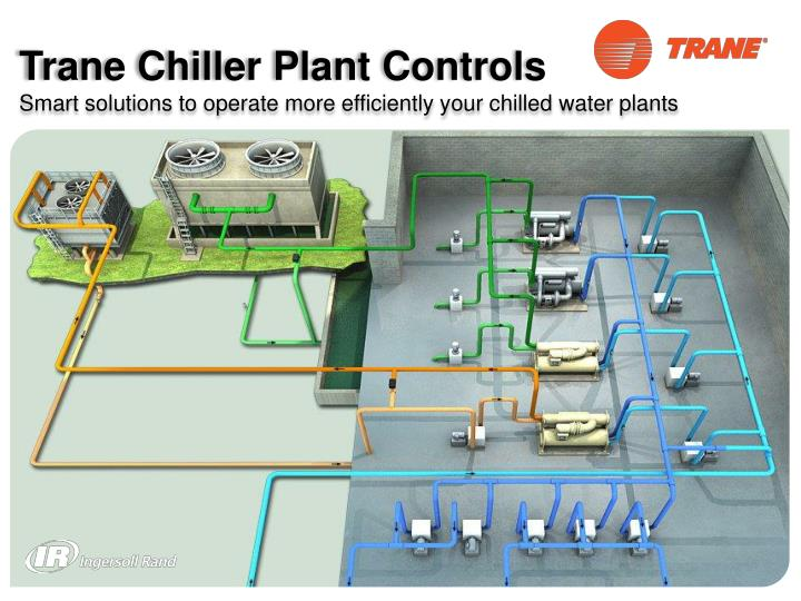 Ppt - Trane Chiller Plant Controls Powerpoint Presentation  Free Download