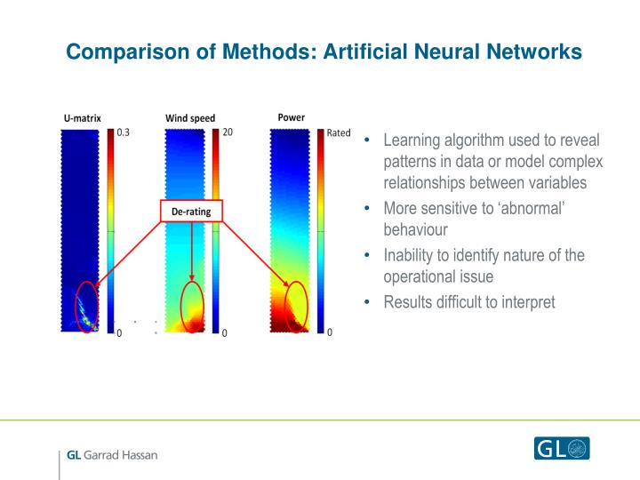 Comparison of Methods: Artificial Neural Networks