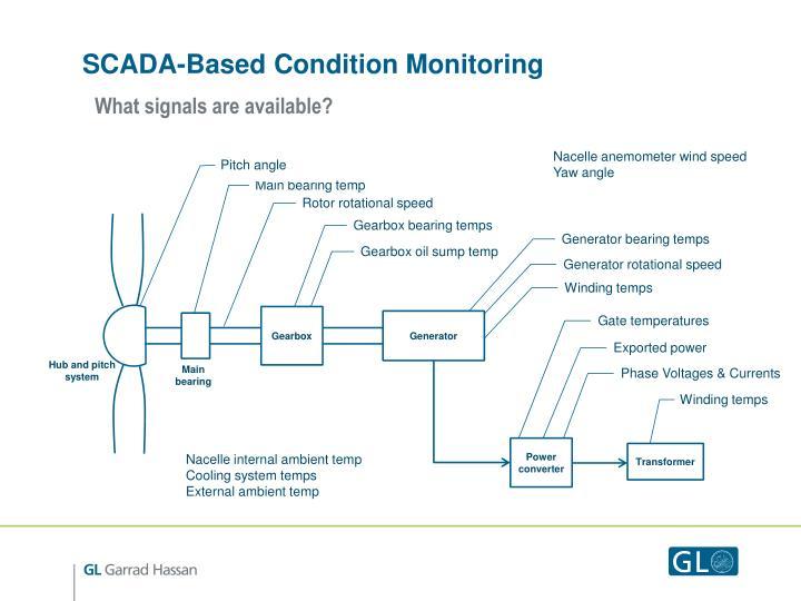 Scada based condition monitoring2