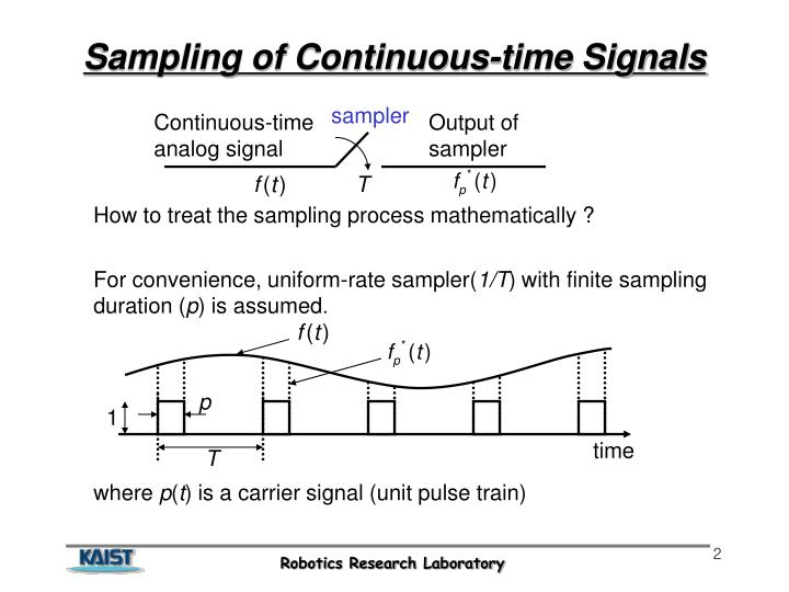 Sampling of continuous time signals