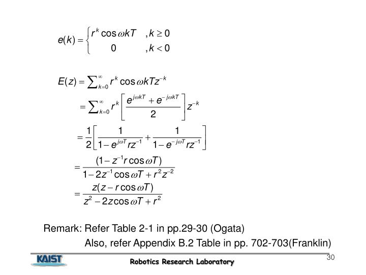 Remark: Refer Table 2-1 in pp.29-30 (Ogata)