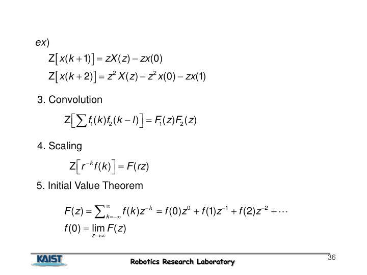 3. Convolution