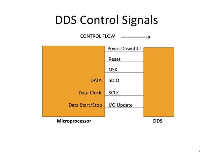 DDS Control Signals