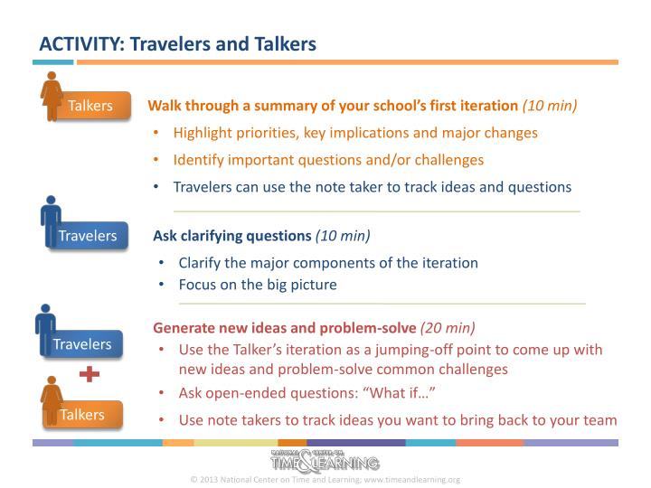 ACTIVITY: Travelers and Talkers