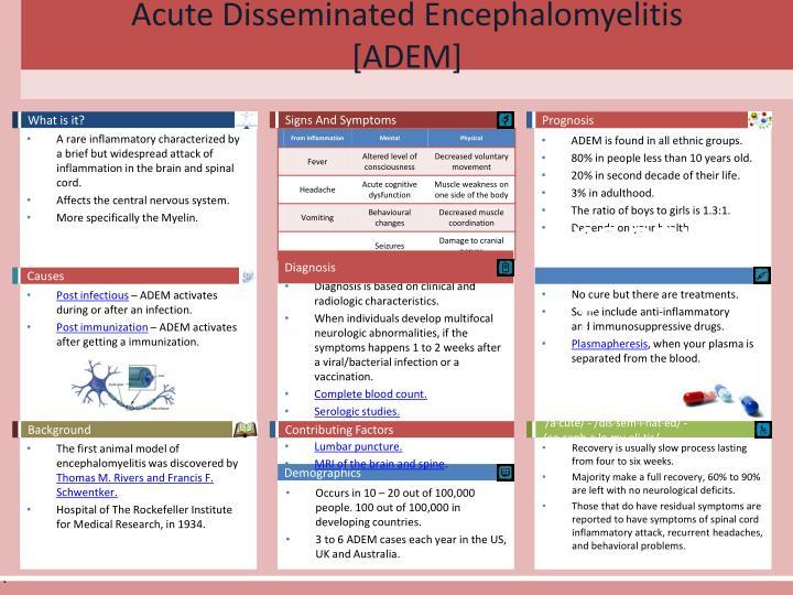 Acute disseminated encephalomyelitis adem