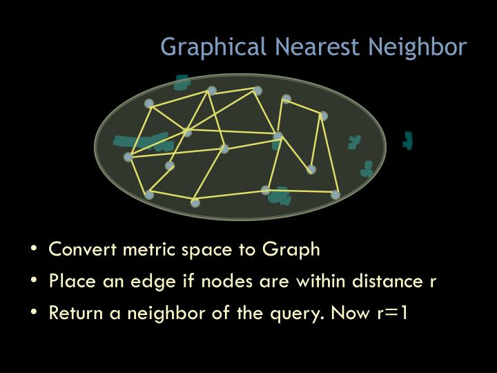 Graphical Nearest Neighbor