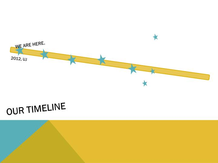 OUR TIMELINE