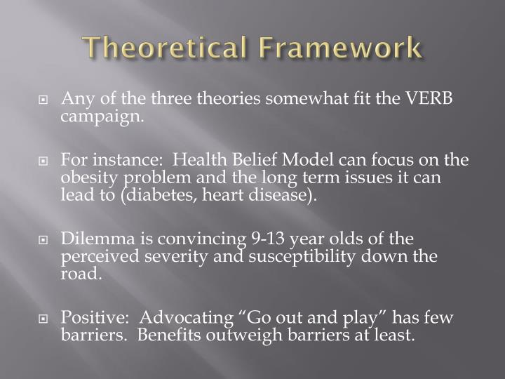 theoretical framework 3 essay Theoretical frameworks for research papers provide a handy model for conducting research and analyzing research results these frameworks act as a sort of lens through which you interpret research data and report on that data.