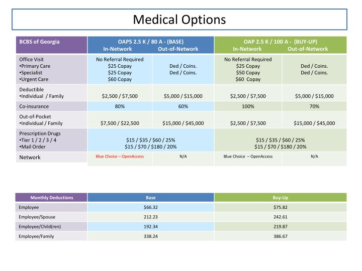 Medical Options