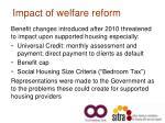 impact of welfare reform