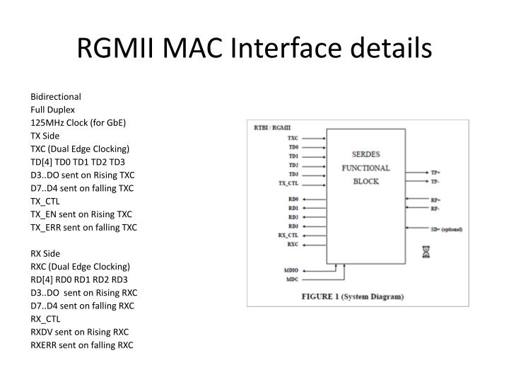 Rgmii mac interface details