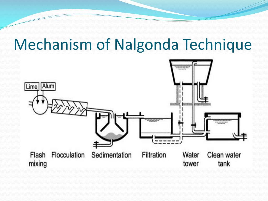 PPT - Precipitation Methods and the Nalgonda Technique PowerPoint